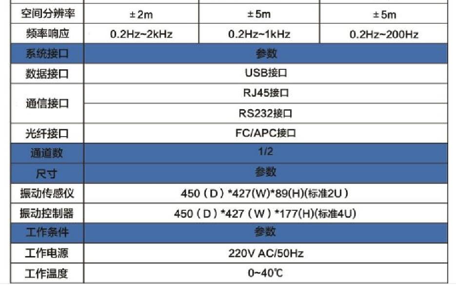 分布式光纤测温